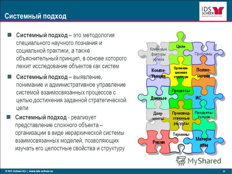 © IDS Scheer AG www.ids-scheer.ru 8 Системный подход – это методология специального научного познания и социальной практики, а также объяснительный принцип, в основе которого лежит исследование объектов как систем Системный подход – выявление, понима