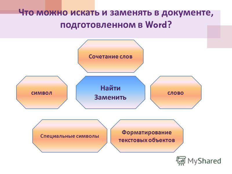 Что можно искать и заменять в документе, подготовленном в Word? Найти Заменить символслово Сочетание слов Форматирование текстовых объектов Специальные символы