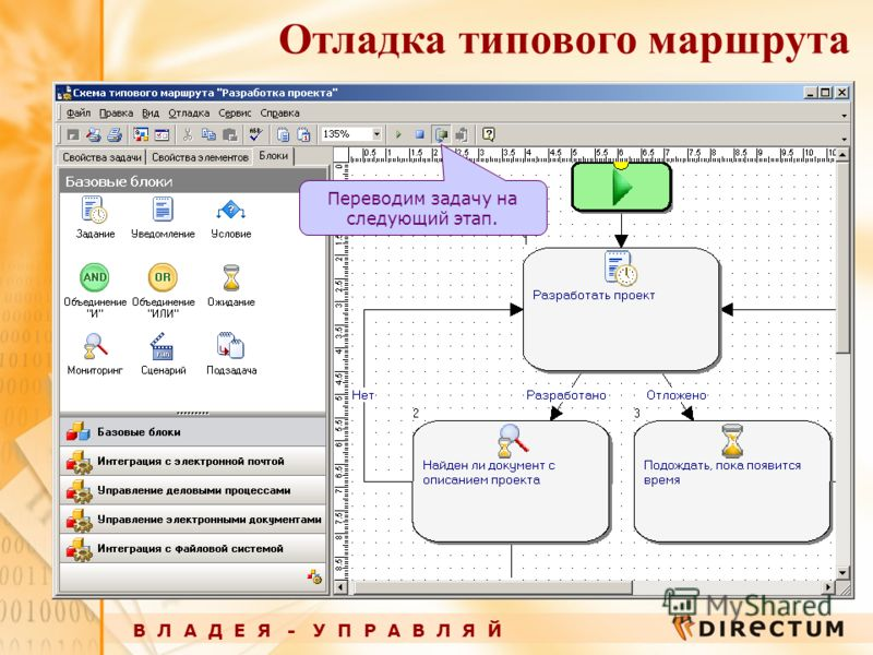 В Л А Д Е Я - У П Р А В Л Я Й Отладка типового маршрута Переводим задачу на следующий этап.