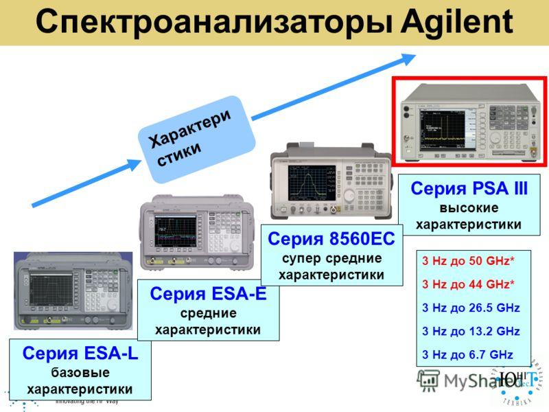 Спектроанализаторы Agilent Серия PSA III высокие характеристики Серия ESA-L базовые характеристики Характери стики Серия ESA-E средние характеристики Серия 8560EC супер средние характеристики 3 Hz до 50 GHz* 3 Hz до 44 GHz* 3 Hz до 26.5 GHz 3 Hz до 1