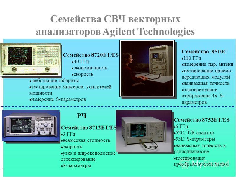 H Семейства СВЧ векторных анализаторов Agilent Technologies РЧ Семейство 8510C l 110 ГГц l измерение пар. антенн l тестирование приемо- передающих модулей l наивысшая точность l одновременное отображение 4х S- параметров Семейство 8720ET/ES l 40 ГГц