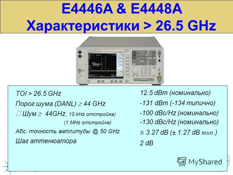TOI > 26.5 GHz Порог шума (DANL) 44 GHz Шум 44GHz, 10 kHz отстройка) (1 MHz отстройка) Абс. точность амплитуды @ 50 GHz Шаг аттенюатора 12.5 dBm (номинально) -131 dBm (-134 типично) -100 dBc/Hz (номинально) -130 dBc/Hz (номинально) ± 3.27 dB (± 1.27