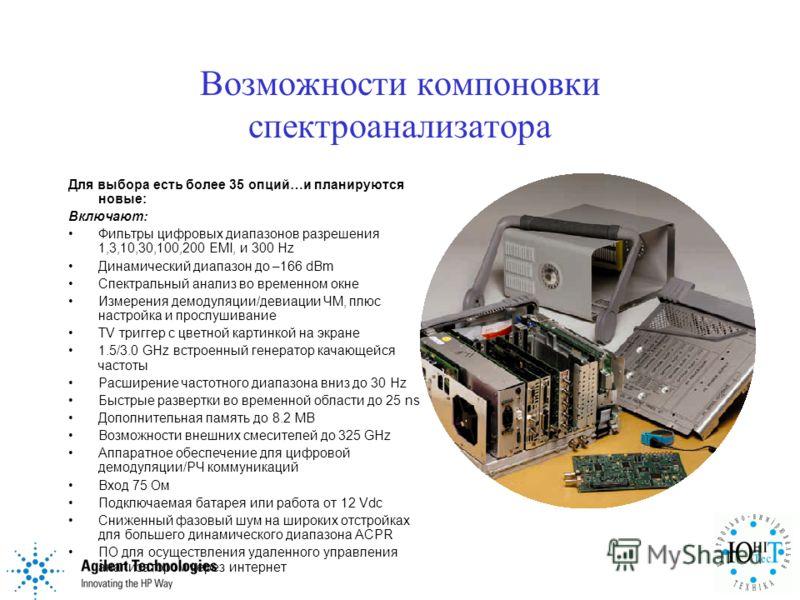 Возможности компоновки спектроанализатора Для выбора есть более 35 опций…и планируются новые: Включают: Фильтры цифровых диапазонов разрешения 1,3,10,30,100,200 EMI, и 300 Hz Динамический диапазон до –166 dBm Спектральный анализ во временном окне Изм