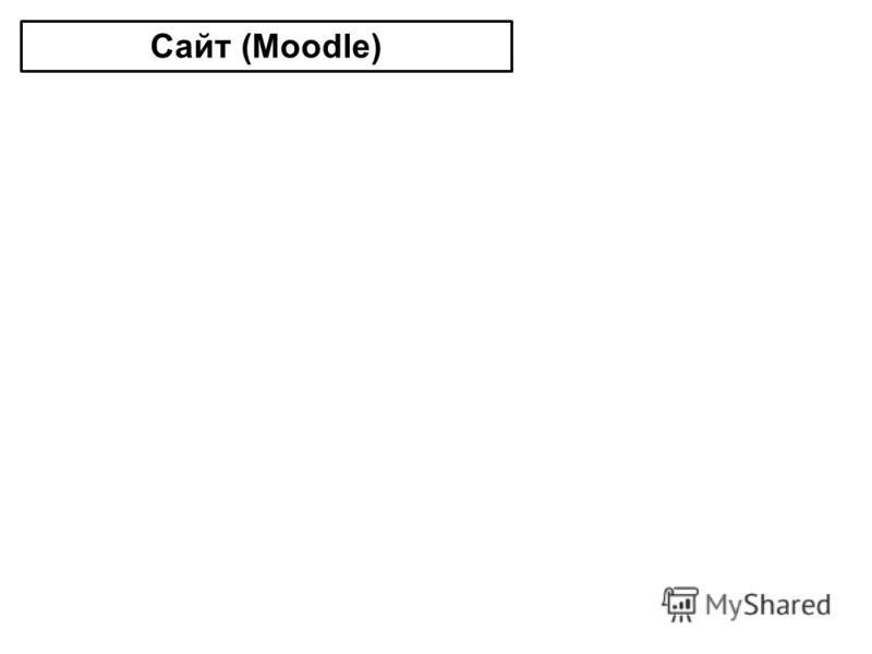 Сайт (Moodle)