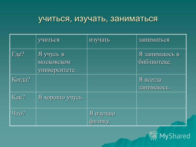 учиться, изучать, заниматься учитьсяизучатьзаниматься Где? Я учусь в московском университете. Я занимаюсь в библиотеке. Когда? Я всегда занимаюсь. Как? Я хорошо учусь. Что? Я изучаю физику.
