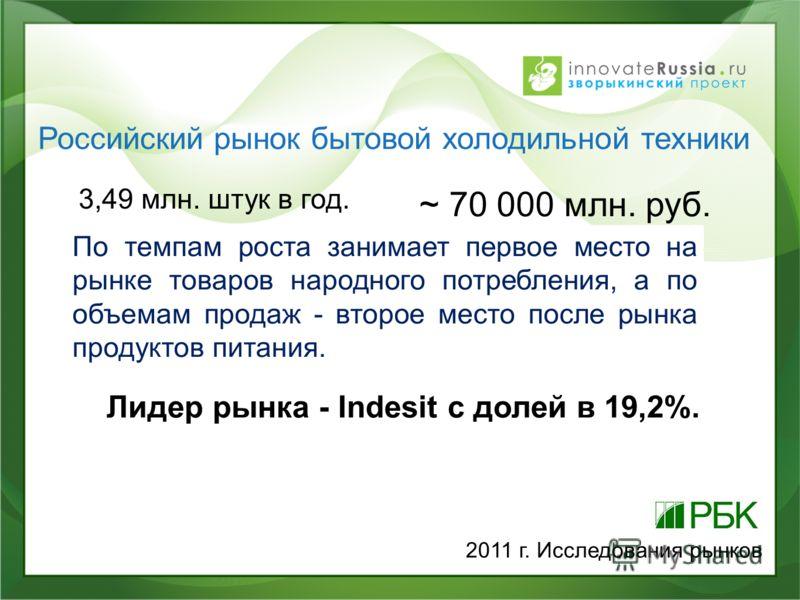 Российский рынок бытовой холодильной техники 3,49 млн. штук в год. ~ 70 000 млн. руб. в год По темпам роста занимает первое место на рынке товаров народного потребления, а по объемам продаж - второе место после рынка продуктов питания. 2011 г. Исслед