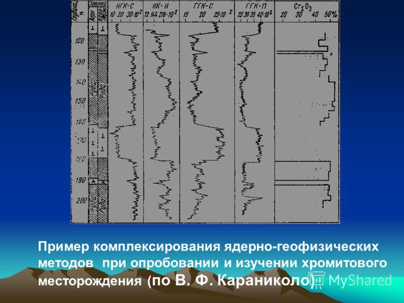 Пример комплексирования ядерно-геофизических методов при опробовании и изучении хромитового месторождения ( по В. Ф. Караниколо)