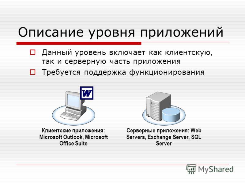 Описание уровня приложений Данный уровень включает как клиентскую, так и серверную часть приложения Требуется поддержка функционирования Клиентские приложения: Microsoft Outlook, Microsoft Office Suite Серверные приложения: Web Servers, Exchange Serv