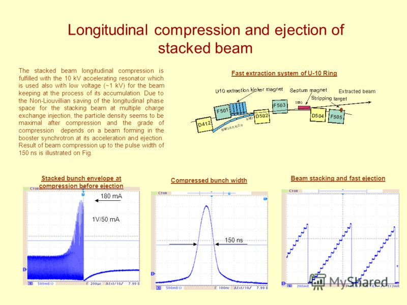 Longitudinal compression and ejection of stacked beam The stacked beam longitudinal compression is fulfilled with the 10 kV accelerating resonator which is used also with low voltage (~1 kV) for the beam keeping at the process of its accumulation. Du