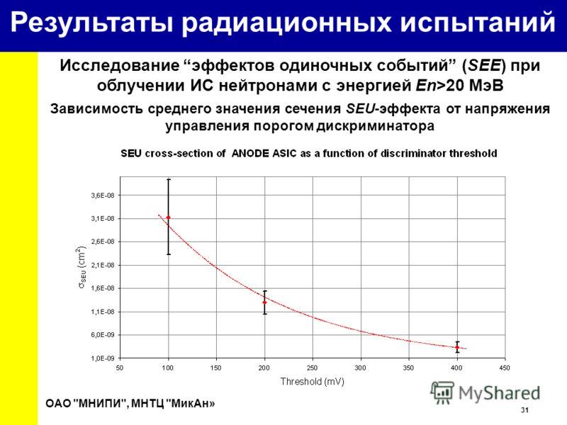 31 University ОАО