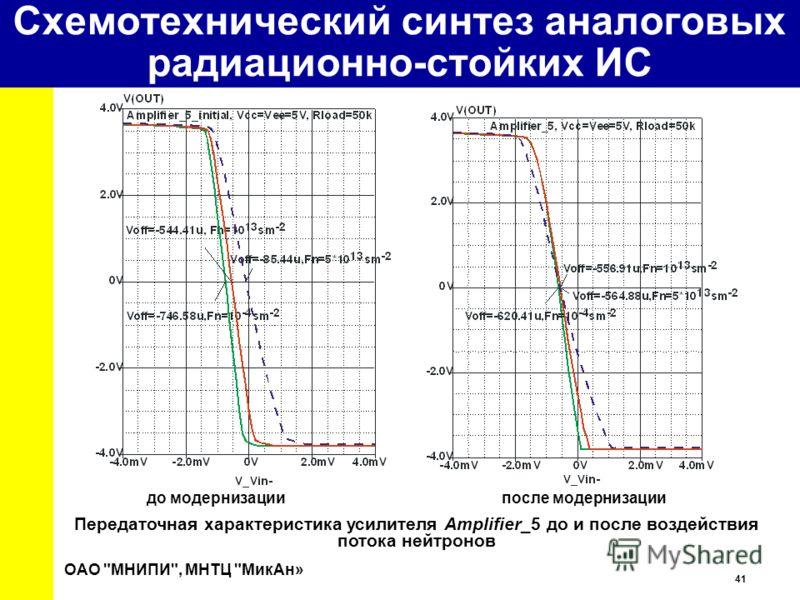 41 University Передаточная характеристика усилителя Amplifier_5 до и после воздействия потока нейтронов ОАО МНИПИ, МНТЦ МикАн» Схемотехнический синтез аналоговых радиационно-стойких ИС до модернизациипосле модернизации