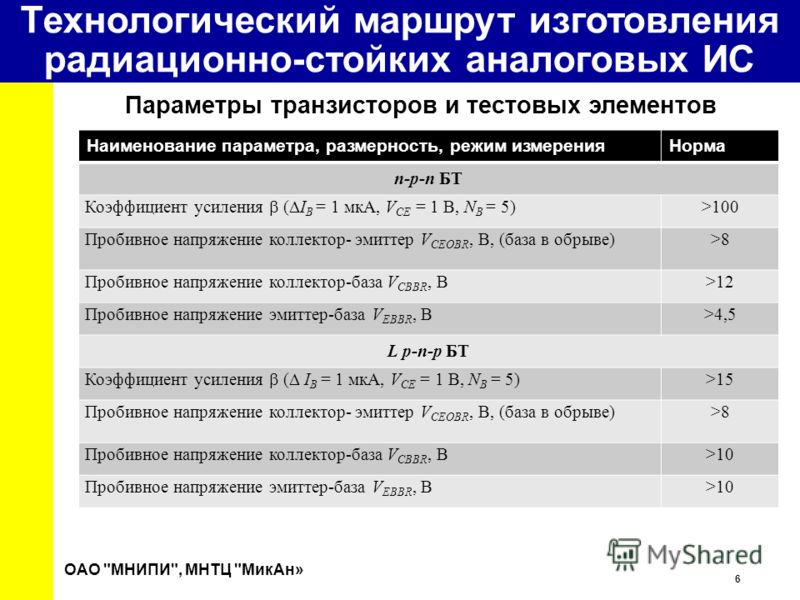 6 University Наименование параметра, размерность, режим измеренияНорма n-p-n БТ Коэффициент усиления ( I B = 1 мкА, V CE = 1 В, N B = 5) >100 Пробивное напряжение коллектор- эмиттер V CEOBR, В, (база в обрыве)>8 Пробивное напряжение коллектор-база V