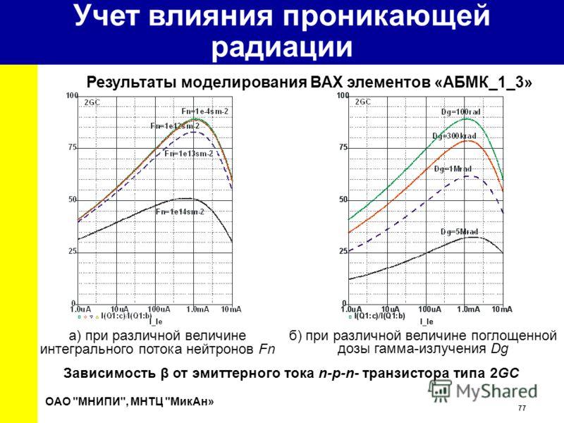 77 University Зависимость β от эмиттерного тока n-p-n- транзистора типа 2GC a) при различной величине интегрального потока нейтронов Fn б) при различной величине поглощенной дозы гамма-излучения Dg ОАО