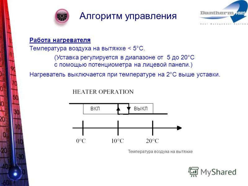 Алгоритм управления Работа нагревателя Температура воздуха на вытяжке < 5°C. (Уставка регулируется в диапазоне от 5 до 20°C с помощью потенциометра на лицевой панели.) Нагреватель выключается при температуре на 2°C выше уставки. Температура воздуха н