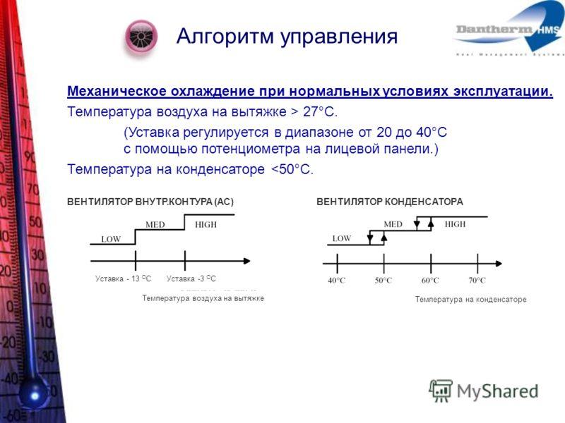 Алгоритм управления Механическое охлаждение при нормальных условиях эксплуатации. Температура воздуха на вытяжке > 27°C. (Уставка регулируется в диапазоне от 20 до 40°C с помощью потенциометра на лицевой панели.) Температура на конденсаторе