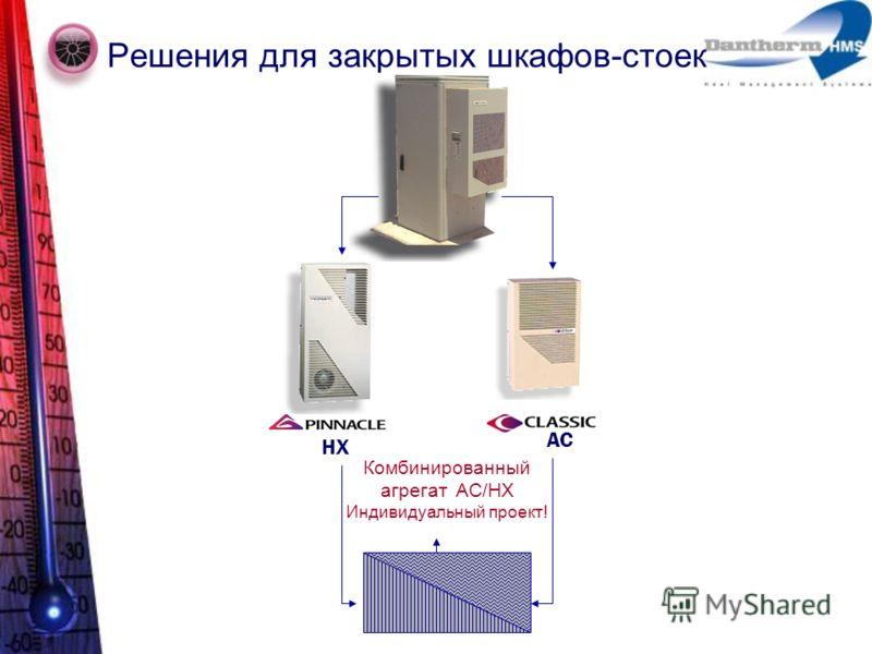 Решения для закрытых шкафов-стоек AC HX Комбинированный агрегат AC/HX Индивидуальный проект!