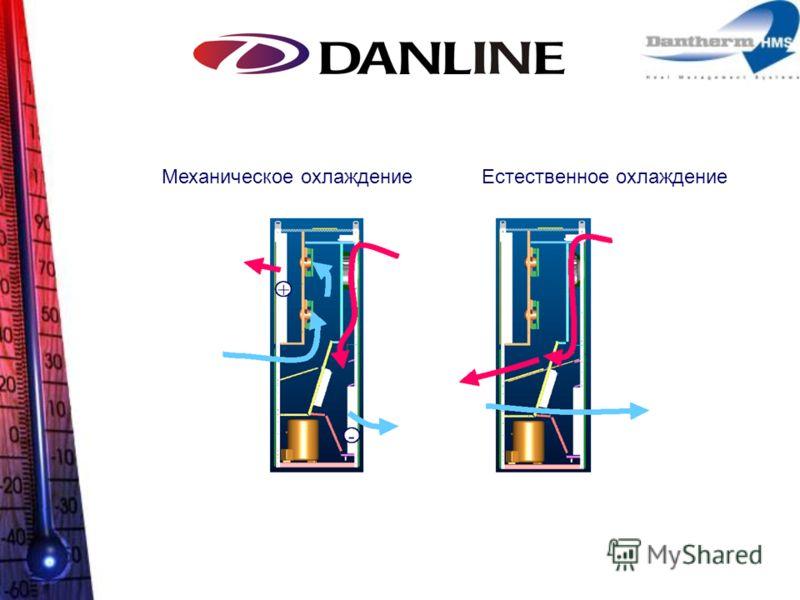 Механическое охлаждениеЕстественное охлаждение