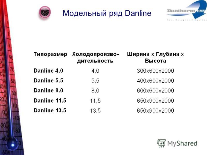 Модельный ряд Danline