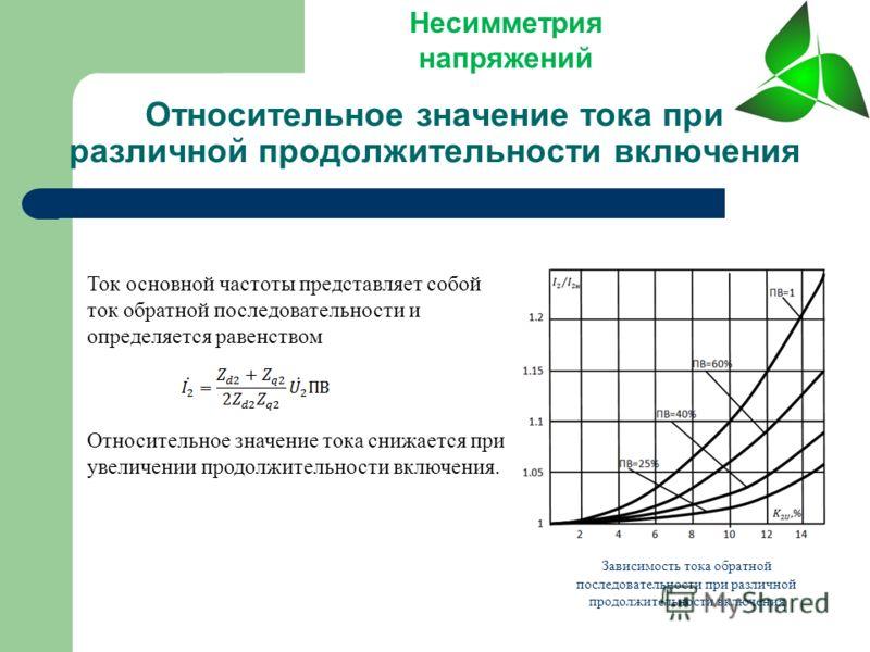 Относительное значение тока при различной продолжительности включения Несимметрия напряжений Ток основной частоты представляет собой ток обратной последовательности и определяется равенством Относительное значение тока снижается при увеличении продол