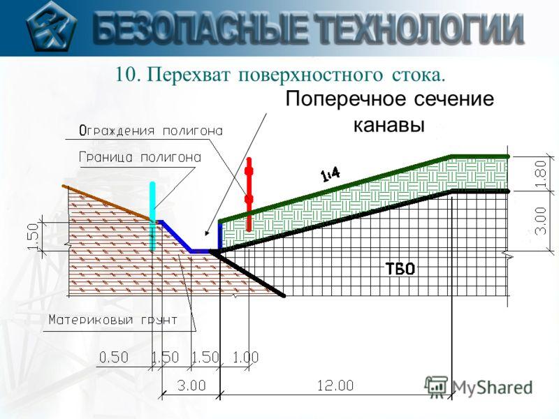 10. Перехват поверхностного стока. Поперечное сечение канавы