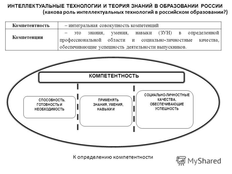 ИНТЕЛЛЕКТУАЛЬНЫЕ ТЕХНОЛОГИИ И ТЕОРИЯ ЗНАНИЙ В ОБРАЗОВАНИИ РОССИИ (какова роль интеллектуальных технологий в российском образовании?) Компетентность – интегральная совокупность компетенций Компетенции – это знания, умения, навыки (ЗУН) в определенной