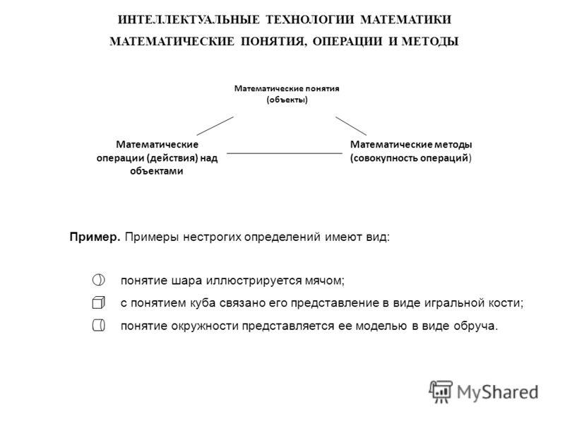 ИНТЕЛЛЕКТУАЛЬНЫЕ ТЕХНОЛОГИИ МАТЕМАТИКИ МАТЕМАТИЧЕСКИЕ ПОНЯТИЯ, ОПЕРАЦИИ И МЕТОДЫ Математические операции (действия) над объектами Математические понятия (объекты) Математические методы (совокупность операций) Пример. Примеры нестрогих определений име