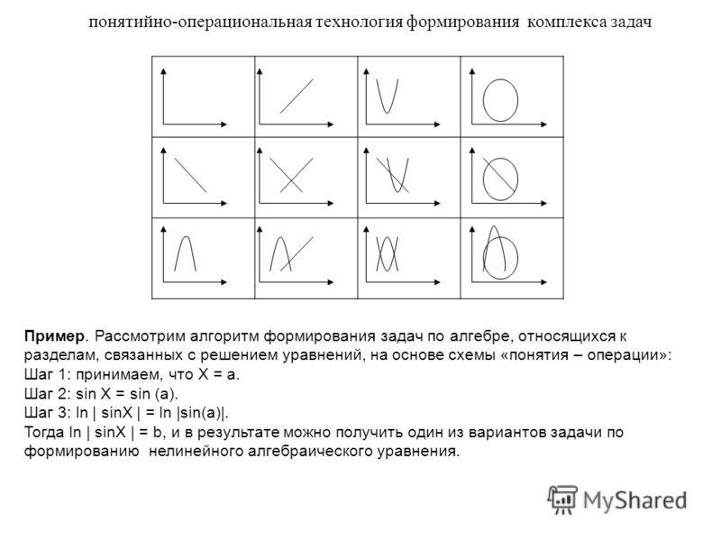 понятийно-операциональная технология формирования комплекса задач Пример. Рассмотрим алгоритм формирования задач по алгебре, относящихся к разделам, связанных с решением уравнений, на основе схемы «понятия – операции»: Шаг 1: принимаем, что X = a. Ша