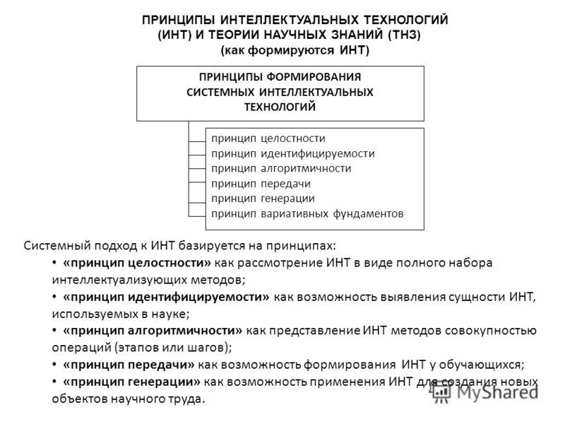 ПРИНЦИПЫ ИНТЕЛЛЕКТУАЛЬНЫХ ТЕХНОЛОГИЙ (ИНТ) И ТЕОРИИ НАУЧНЫХ ЗНАНИЙ (ТНЗ) (как формируются ИНТ) ПРИНЦИПЫ ФОРМИРОВАНИЯ СИСТЕМНЫХ ИНТЕЛЛЕКТУАЛЬНЫХ ТЕХНОЛОГИЙ принцип целостности принцип идентифицируемости принцип алгоритмичности принцип передачи принцип
