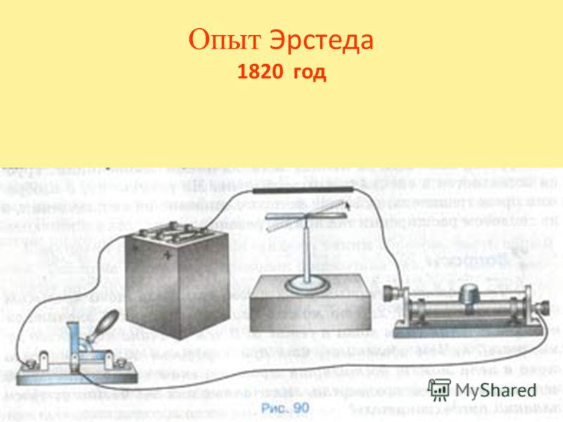 Опыт Эрстеда 1820 год
