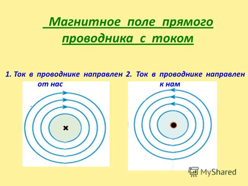 Магнитное поле прямого проводника с током 1. Ток в проводнике направлен от нас 2. Ток в проводнике направлен к нам