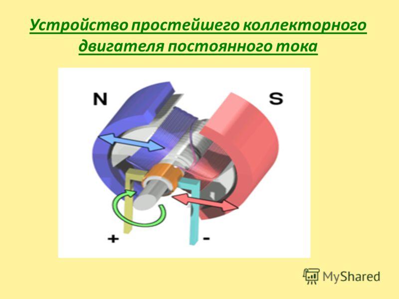 Устройство простейшего коллекторного двигателя постоянного тока