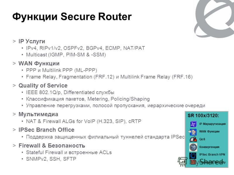 Функции Secure Router >IP Услуги IPv4, RIPv1/v2, OSPFv2, BGPv4, ECMP, NAT/PAT Multicast (IGMP, PIM-SM & -SSM) >WAN Функции PPP и Multilink PPP (ML-PPP) Frame Relay, Fragmentation (FRF.12) и Multilink Frame Relay (FRF.16) >Quality of Service IEEE 802.
