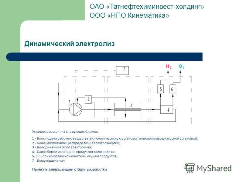 Динамический электролиз Установка состоит из следующих блоков: 1 - Блок подачи рабочего вещества (включает насосную установку; электропривод насосной установки); 2 - Блок накопления и распределения электроэнергии; 3 - Блок динамического электролиза;