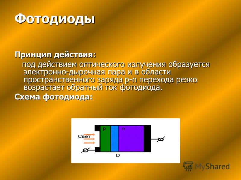 Фотодиоды Принцип действия: под действием оптического излучения образуется электронно-дырочная пара и в области пространственного заряда p-n перехода резко возрастает обратный ток фотодиода. под действием оптического излучения образуется электронно-д