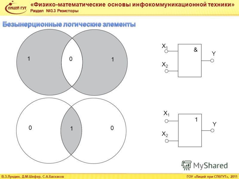 «Физико-математические основы инфокоммуникационной техники» Раздел 3.3 Резисторы В.З.Лундин, Д.М.Шефер, С.А.БаскаковГОУ «Лицей при СПбГУТ», 2011 X1X1 X1X1 X2X2 X2X2 Y Y & 1 0 1 1 0 0 1