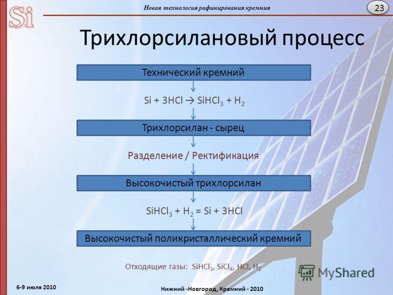 6-9 июля 2010 Нижний -Новгород, Кремний - 2010 Новая технология рафинирования кремния 23 Трихлорсилановый процесс Технический кремний Si + 3HCl SiHCl 3 + H 2 Разделение / Ректификация Высокочистый трихлорсилан SiHCl 3 + H 2 = Si + 3HCl Высокочистый п