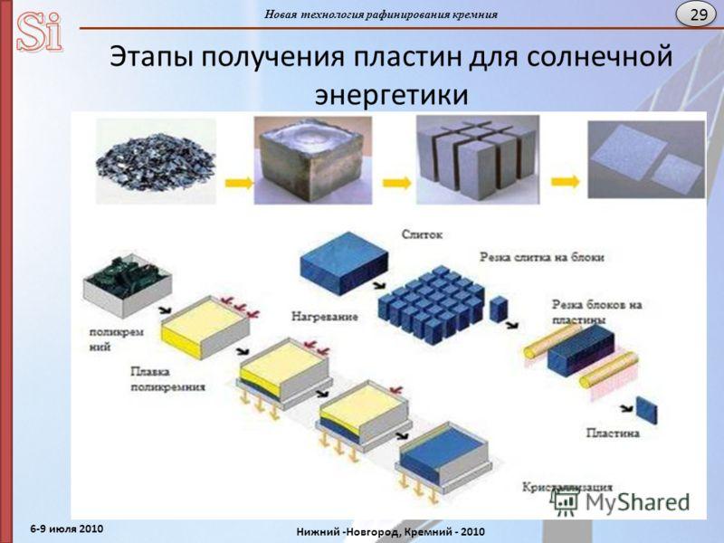 6-9 июля 2010 Нижний -Новгород, Кремний - 2010 Новая технология рафинирования кремния 29 Этапы получения пластин для солнечной энергетики
