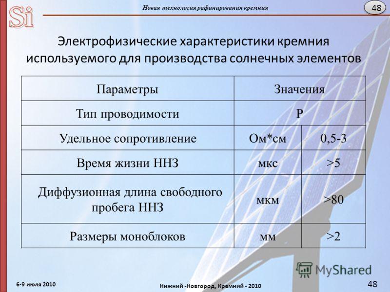 6-9 июля 2010 Нижний -Новгород, Кремний - 2010 Новая технология рафинирования кремния 48 Электрофизические характеристики кремния используемого для производства солнечных элементов ПараметрыЗначения Тип проводимостиР Удельное сопротивлениеОм*см0,5-3