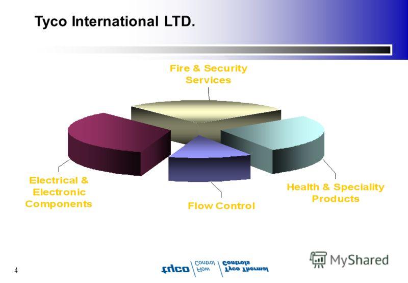 4 Tyco International LTD.