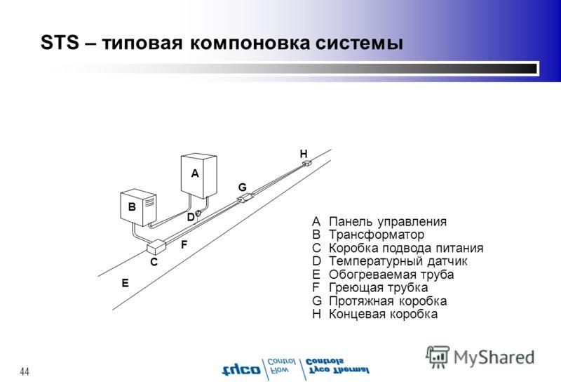 44 STS – типовая компоновка системы AПанель управления BТрансформатор CКоробка подвода питания DТемпературный датчик EОбогреваемая труба FГреющая трубка GПротяжная коробка HКонцевая коробка HH H G F E D A B C
