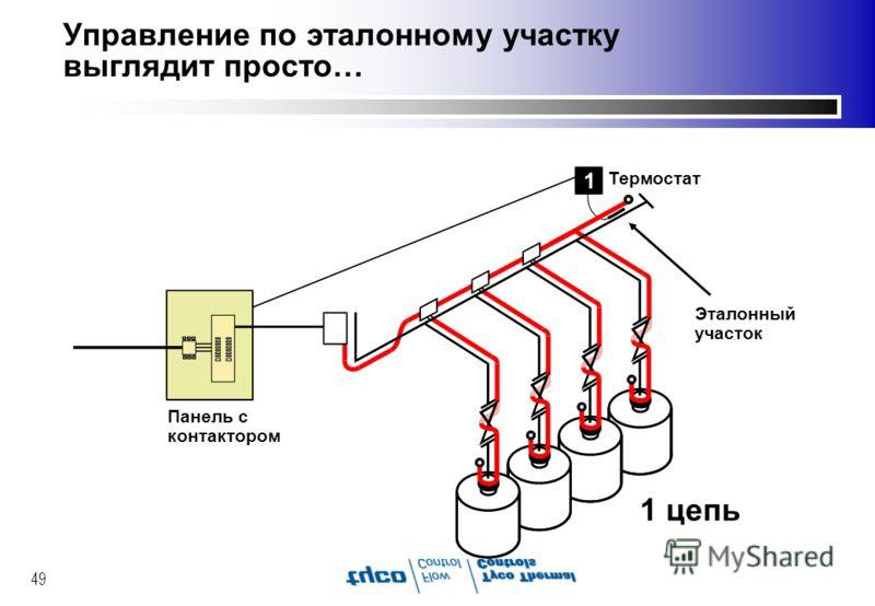 49 Управление по эталонному участку выглядит просто… Эталонный участок Панель с контактором 1 цепь Термостат