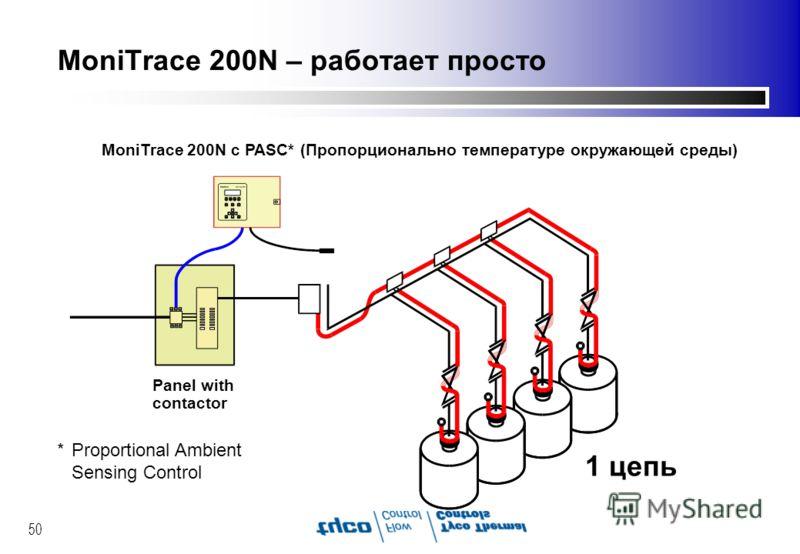 50 MoniTrace 200N – работает просто MoniTrace 200N с PASC* (Пропорционально температуре окружающей среды) Panel with contactor 1 цепь * Proportional Ambient Sensing Control