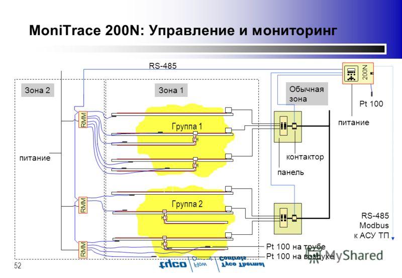52 MoniTrace 200N: Управление и мониторинг Группа 1 Группа 2 питание контактор панель Зона 1 Обычная зона Pt 100 RS-485 Modbus к АСУ ТП Зона 2 RS-485 питание RMM Pt 100 на трубе Pt 100 на воздухе 200N