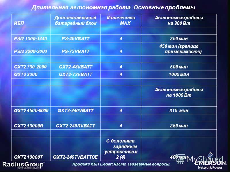 Продажи ИБП Liebert.Часто задаваемые вопросы. ИБП Дополнительный батарейный блок Количество MAX Автономная работа на 300 Вт PSI2 1000-1440PS-48VBATT4350 мин PSI2 2200-3000PS-72VBATT4 450 мин (граница применимости) GXT2 700-2000GXT2-48VBATT4500 мин GX