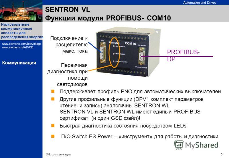 Automation and Drives Низковольтные коммутационные аппараты для распределения энергии www.siemens.com/lowvoltage www.siemens.ru/AD/CD 3VL коммуникация5 Коммуникация SENTRON VL Функции модуля PROFIBUS- COM10 Поддерживает профиль PNO для автоматических