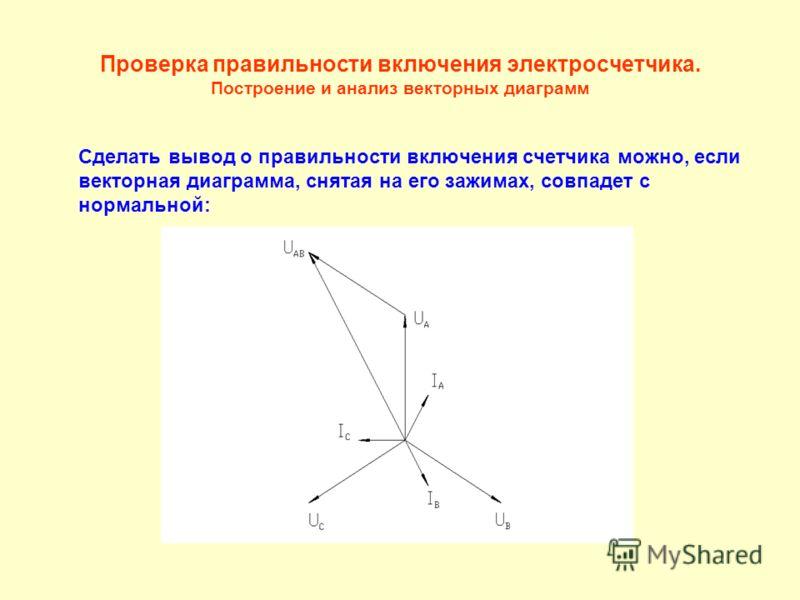 Проверка правильности включения электросчетчика. Построение и анализ векторных диаграмм Сделать вывод о правильности включения счетчика можно, если векторная диаграмма, снятая на его зажимах, совпадет с нормальной: