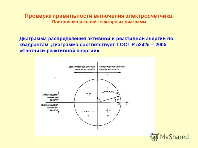 Проверка правильности включения электросчетчика. Построение и анализ векторных диаграмм Диаграмма распределения активной и реактивной энергии по квадрантам. Диаграмма соответствует ГОСТ Р 52425 – 2005 «Счетчики реактивной энергии».