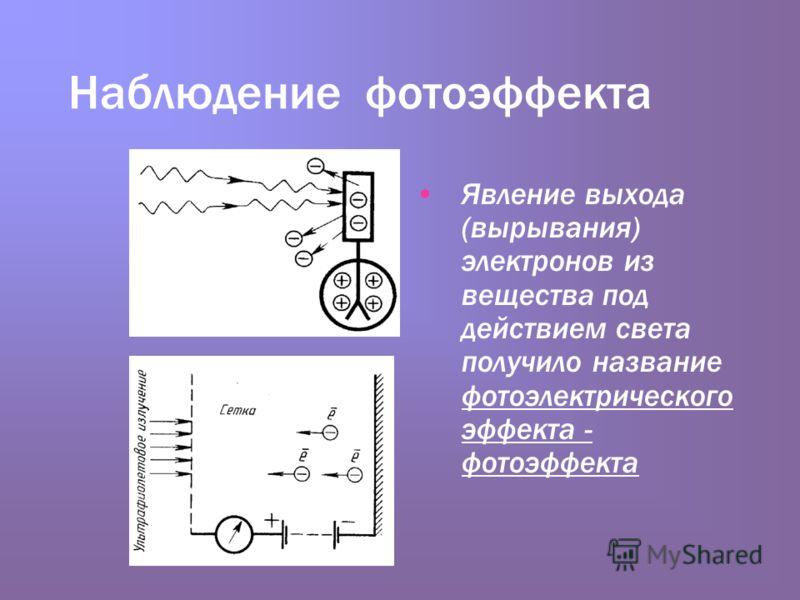 Наблюдение фотоэффекта Явление выхода (вырывания) электронов из вещества под действием света получило название фотоэлектрического эффекта - фотоэффекта
