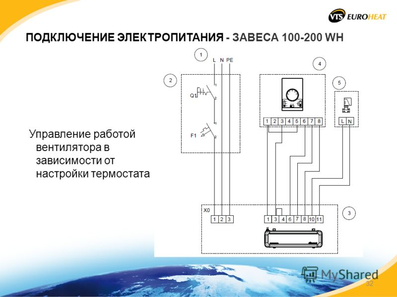 ПОДКЛЮЧЕНИЕ ЭЛЕКТРОПИТАНИЯ - ЗАВЕСА 100-200 WH Управление работой вентилятора в зависимости от настройки термостата 32