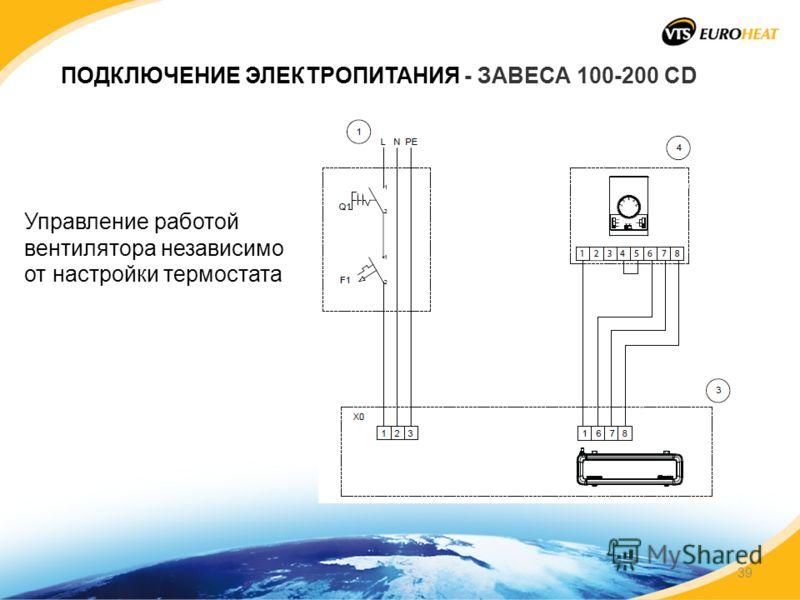 ПОДКЛЮЧЕНИЕ ЭЛЕКТРОПИТАНИЯ - ЗАВЕСА 100-200 CD Управление работой вентилятора независимо от настройки термостата 39